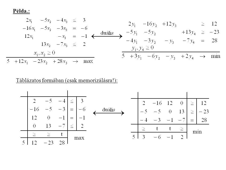 Példa.: Táblázatos formában (csak memorizálásra!): min max