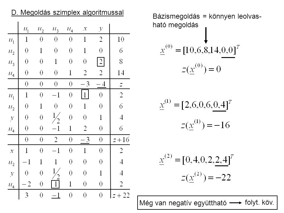 D. Megoldás szimplex algoritmussal