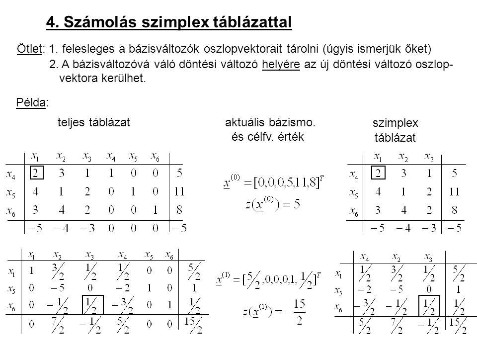 4. Számolás szimplex táblázattal