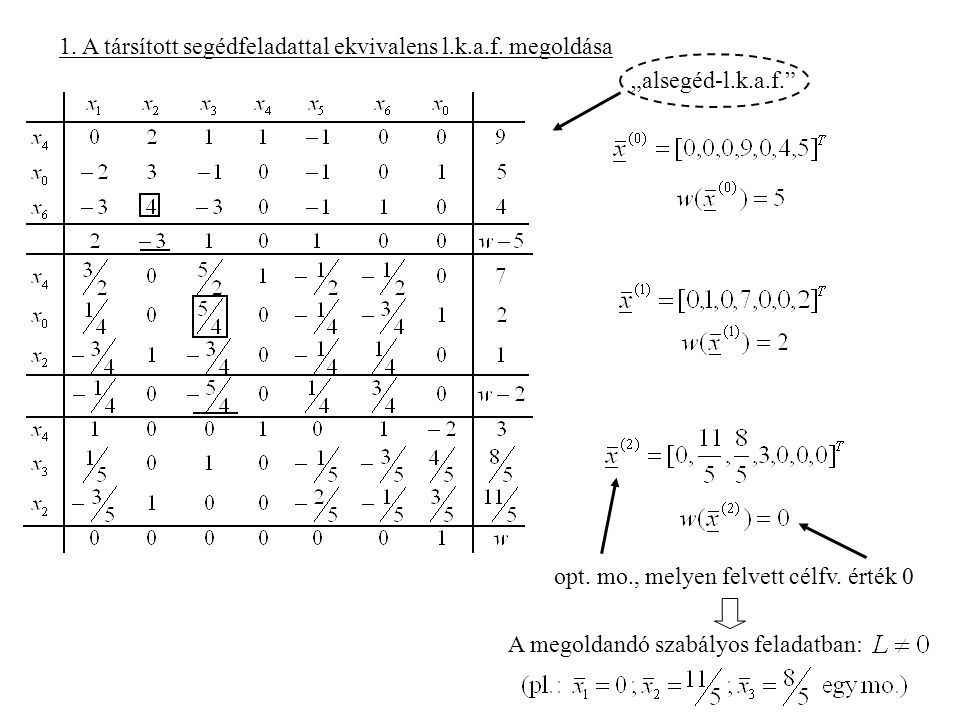 1. A társított segédfeladattal ekvivalens l.k.a.f. megoldása