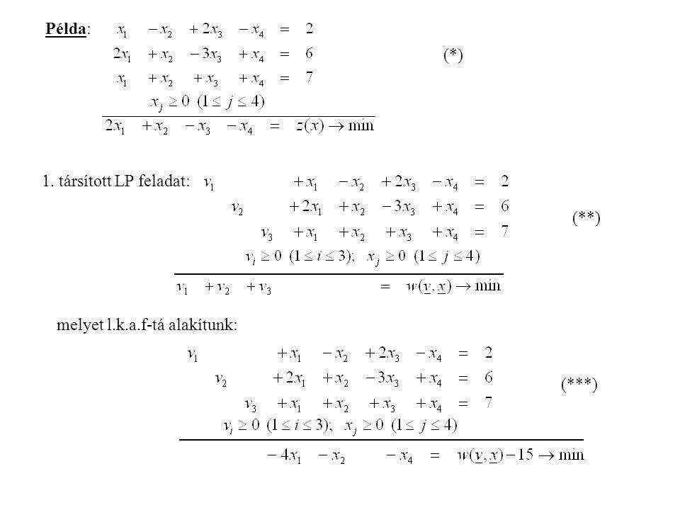 Példa: (*) 1. társított LP feladat: (**) melyet l.k.a.f-tá alakítunk: (***)