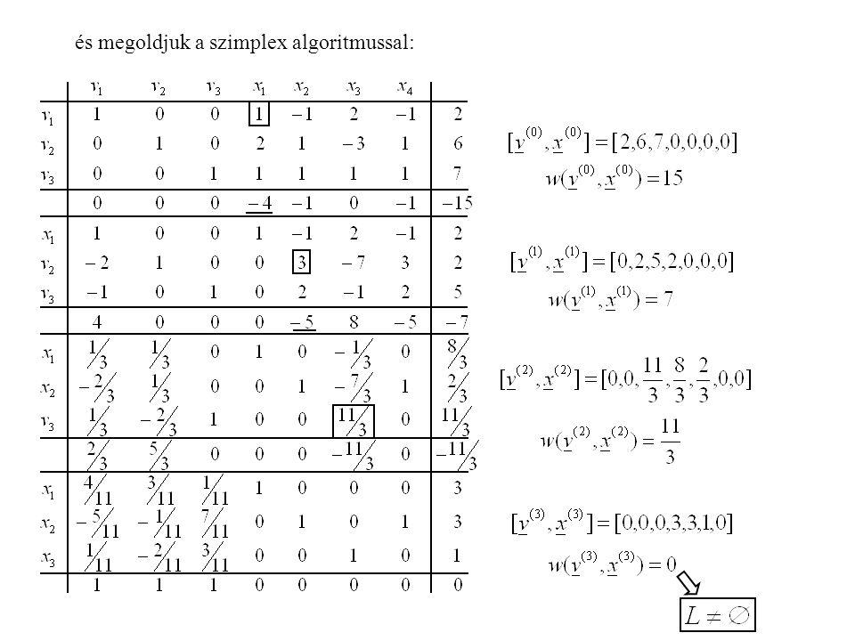 és megoldjuk a szimplex algoritmussal: