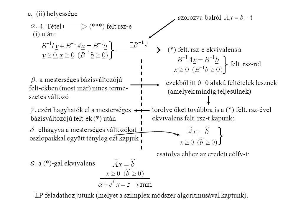 c, (ii) helyessége 4. Tétel (***) felt.rsz-e. (i) után: (*) felt. rsz-e ekvivalens a.