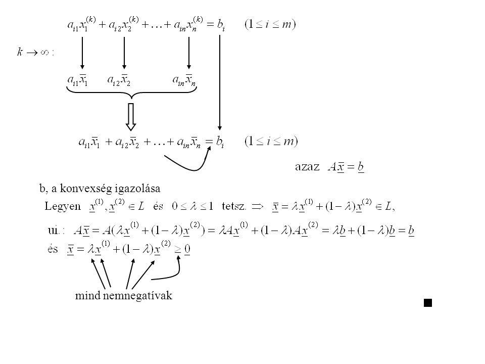 b, a konvexség igazolása