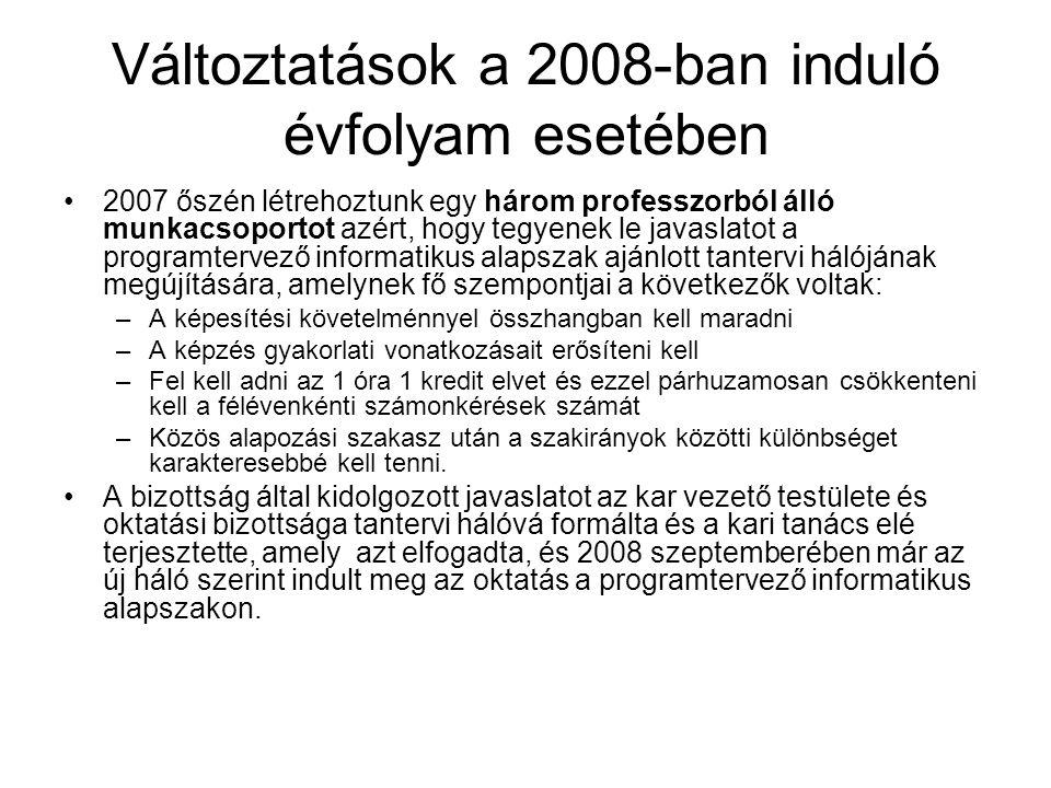 Változtatások a 2008-ban induló évfolyam esetében