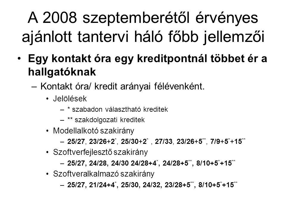 A 2008 szeptemberétől érvényes ajánlott tantervi háló főbb jellemzői