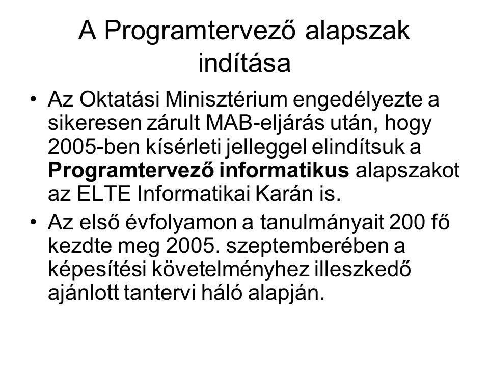 A Programtervező alapszak indítása