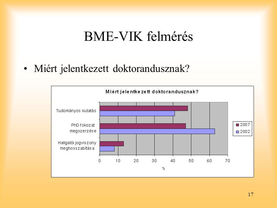 BME-VIK felmérés Miért jelentkezett doktorandusznak