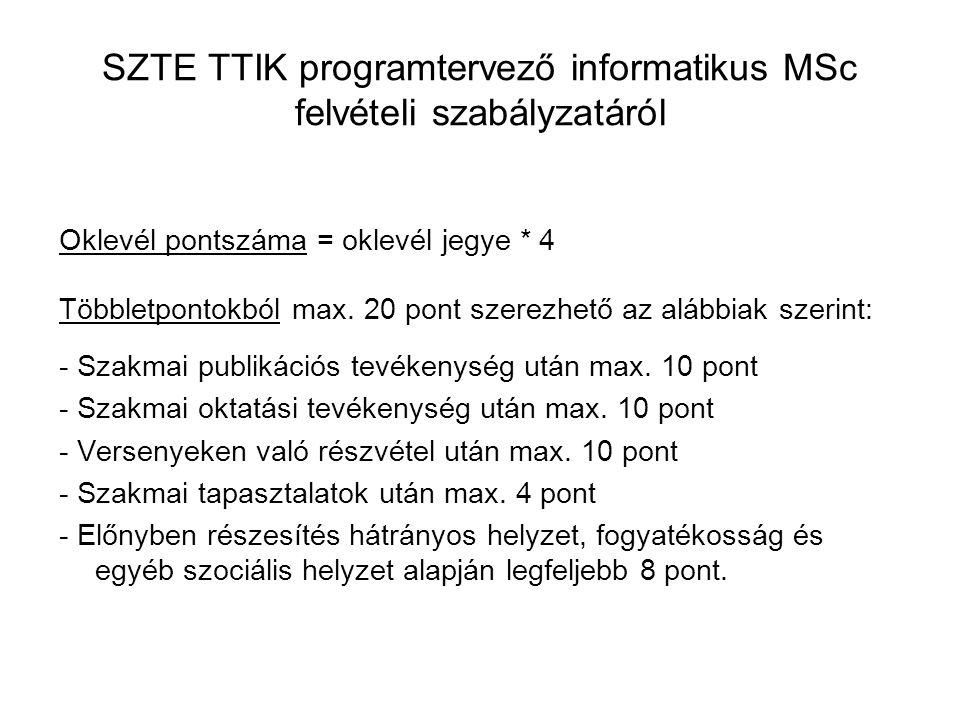 SZTE TTIK programtervező informatikus MSc felvételi szabályzatáról