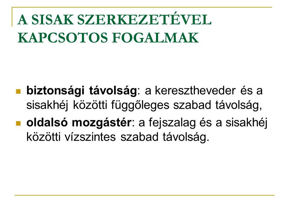 A SISAK SZERKEZETÉVEL KAPCSOTOS FOGALMAK