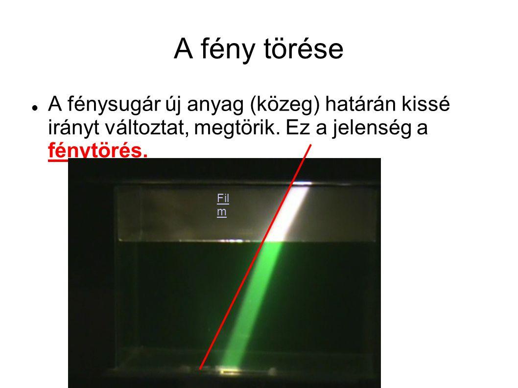 A fény törése A fénysugár új anyag (közeg) határán kissé irányt változtat, megtörik. Ez a jelenség a fénytörés.