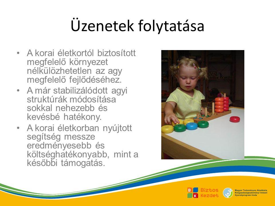 Üzenetek folytatása A korai életkortól biztosított megfelelő környezet nélkülözhetetlen az agy megfelelő fejlődéséhez.