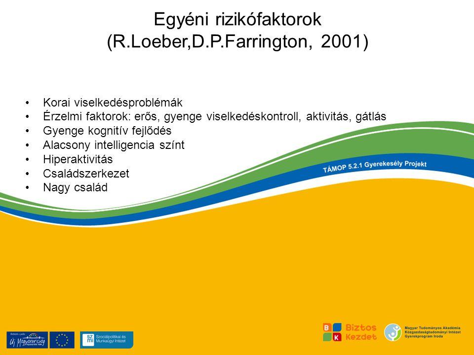 Egyéni rizikófaktorok (R.Loeber,D.P.Farrington, 2001)