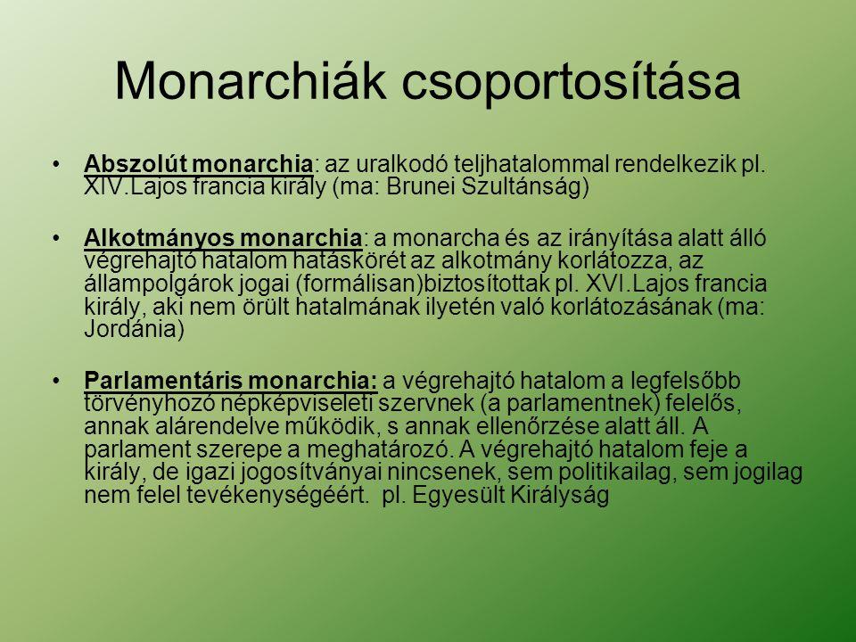 Monarchiák csoportosítása