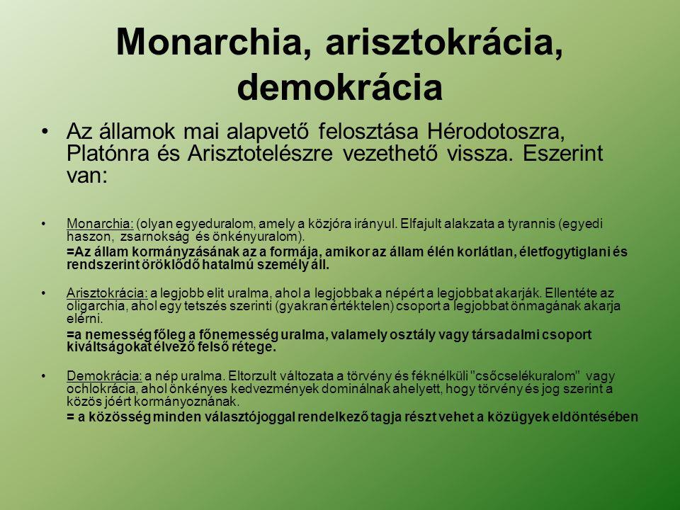 Monarchia, arisztokrácia, demokrácia