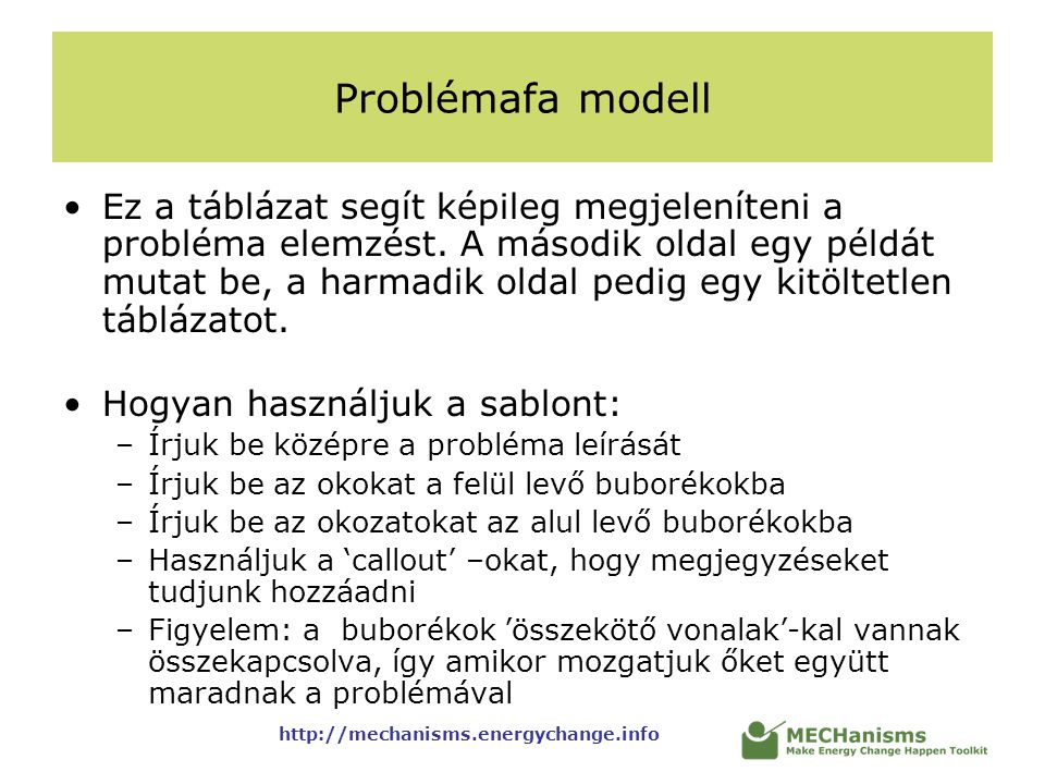 Problémafa modell