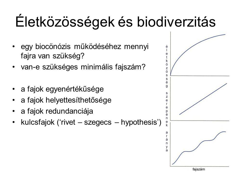 Életközösségek és biodiverzitás