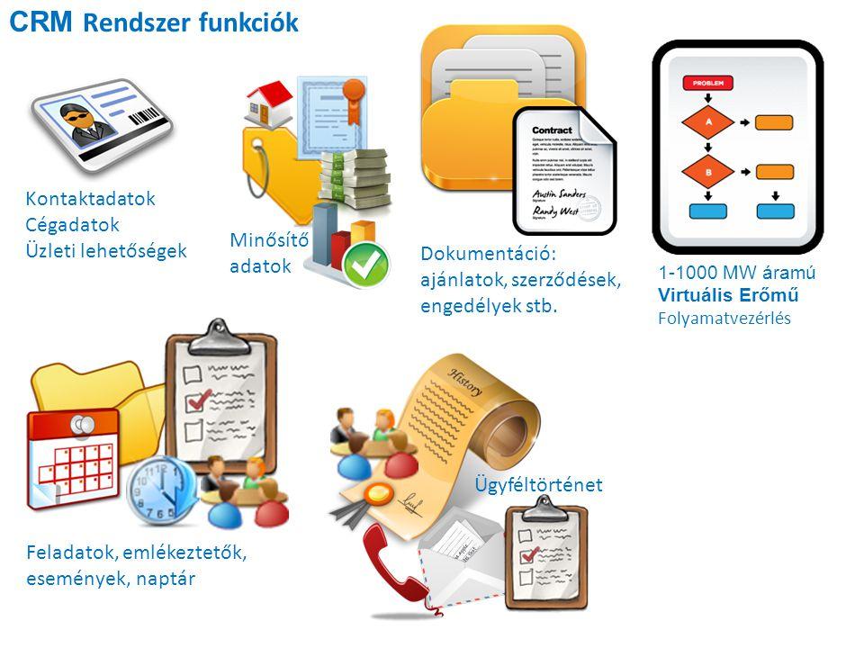 CRM Rendszer funkciók Kontaktadatok Cégadatok Üzleti lehetőségek