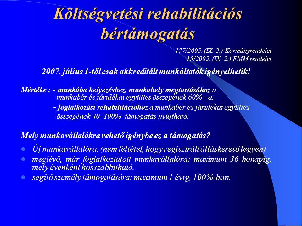 Költségvetési rehabilitációs bértámogatás