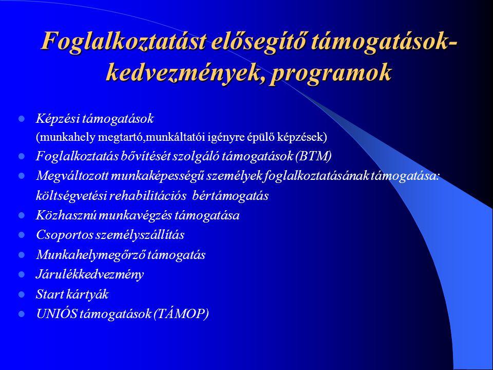 Foglalkoztatást elősegítő támogatások-kedvezmények, programok