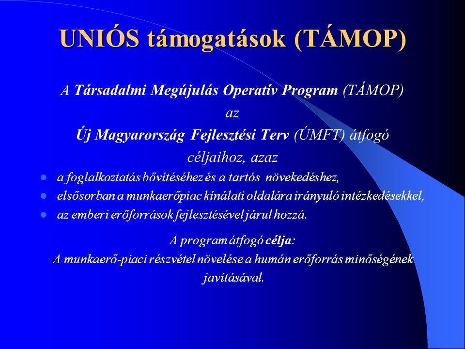 UNIÓS támogatások (TÁMOP)