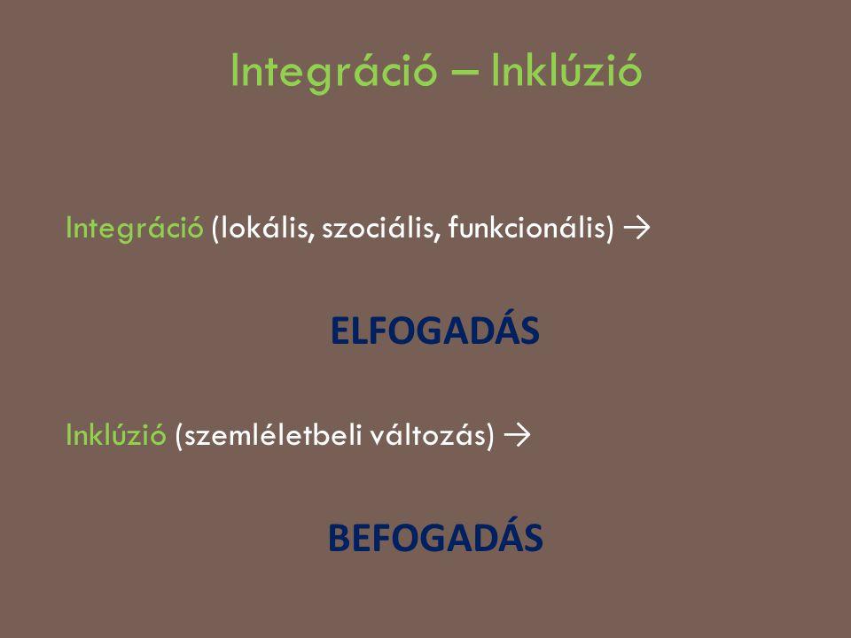 Integráció – Inklúzió ELFOGADÁS BEFOGADÁS