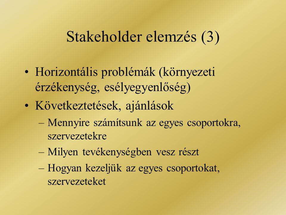 Stakeholder elemzés (3)