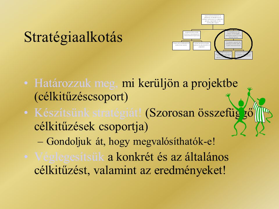 Stratégiaalkotás Határozzuk meg, mi kerüljön a projektbe (célkitűzéscsoport) Készítsünk stratégiát! (Szorosan összefüggő célkitűzések csoportja)
