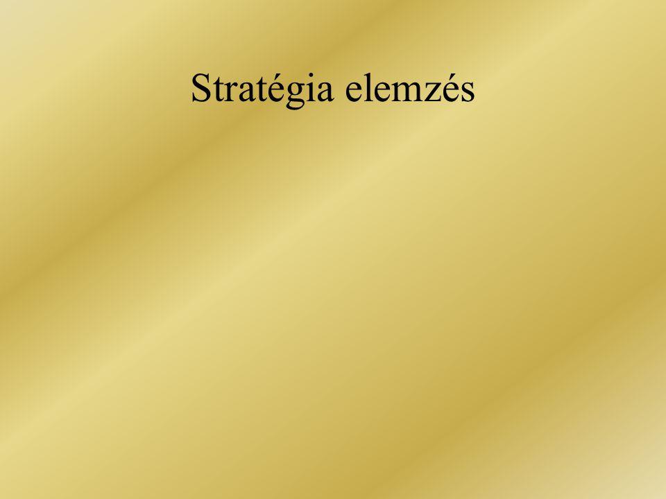 Stratégia elemzés
