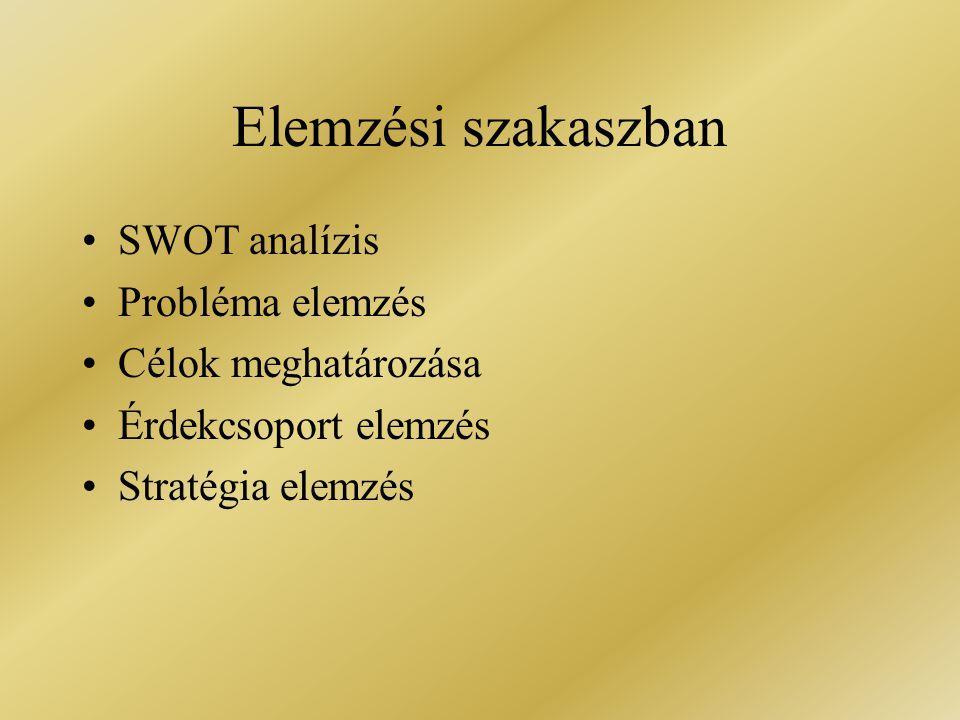 Elemzési szakaszban SWOT analízis Probléma elemzés Célok meghatározása