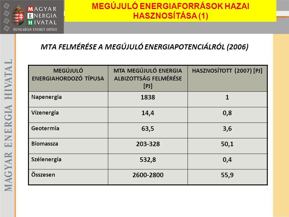 MTA FELMÉRÉSE A MEGÚJULÓ ENERGIAPOTENCIÁLRÓL (2006)
