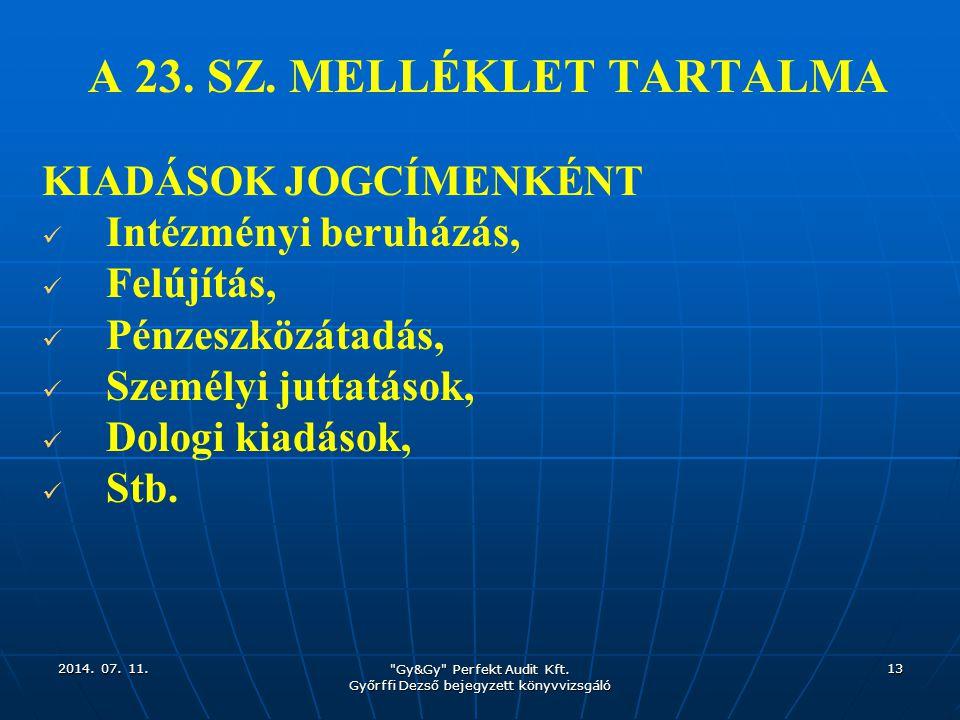 A 23. SZ. MELLÉKLET TARTALMA