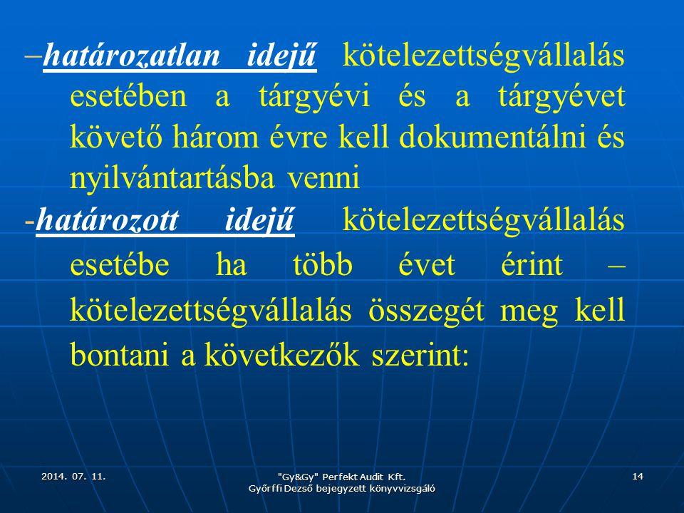 Gy&Gy Perfekt Audit Kft. Győrffi Dezső bejegyzett könyvvizsgáló