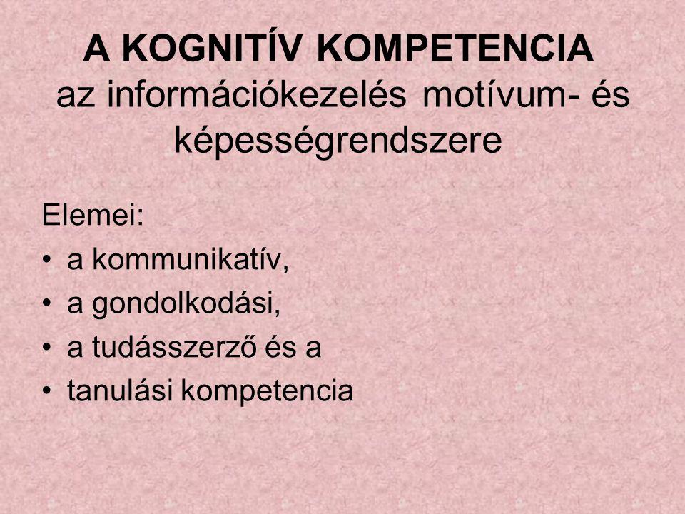 A KOGNITÍV KOMPETENCIA az információkezelés motívum- és képességrendszere