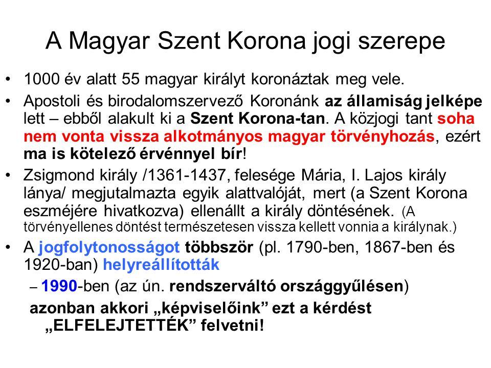 A Magyar Szent Korona jogi szerepe