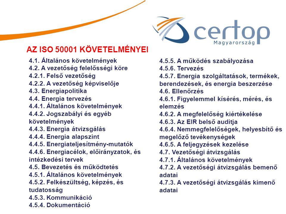 AZ ISO 50001 KÖVETELMÉNYEI 4.1. Általános követelmények
