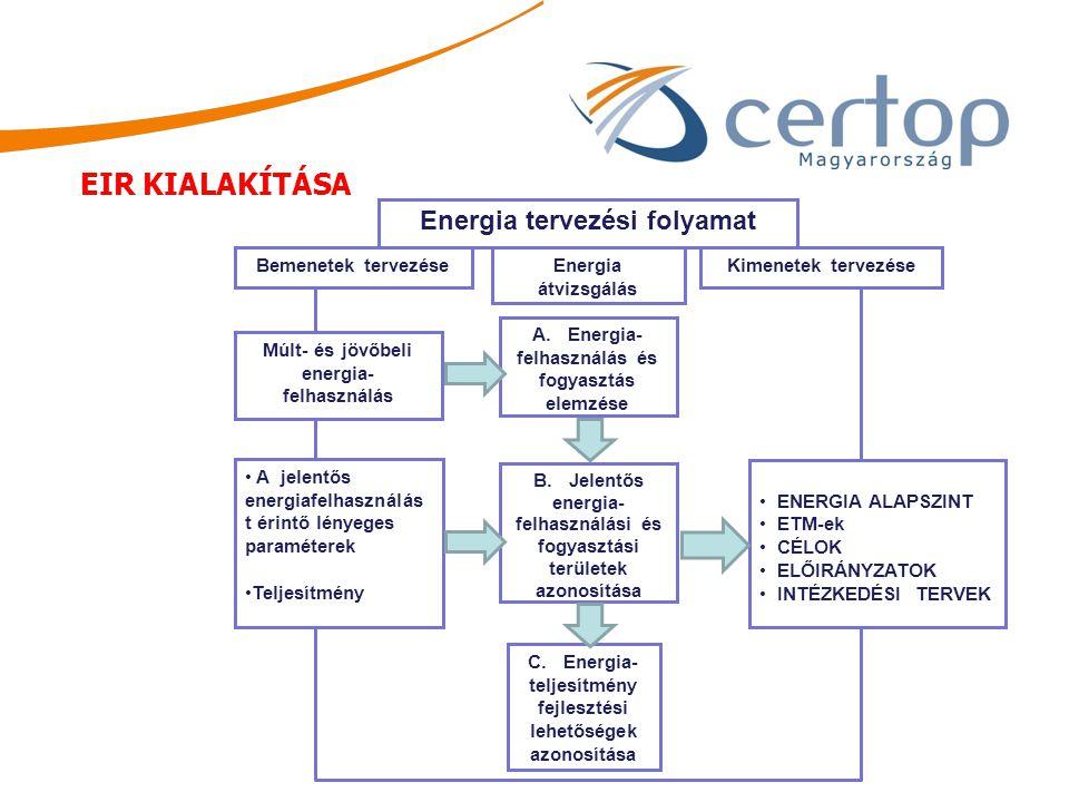 B. Jelentős energia-felhasználási és fogyasztási területek azonosítása