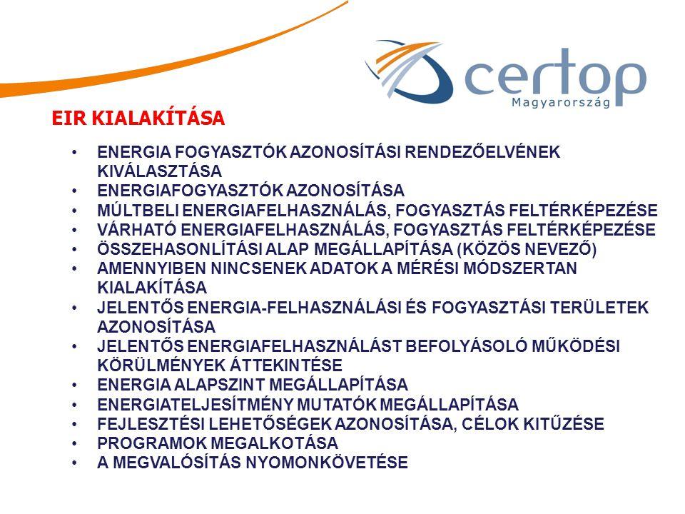 EIR KIALAKÍTÁSA ENERGIA FOGYASZTÓK AZONOSÍTÁSI RENDEZŐELVÉNEK KIVÁLASZTÁSA. ENERGIAFOGYASZTÓK AZONOSÍTÁSA.