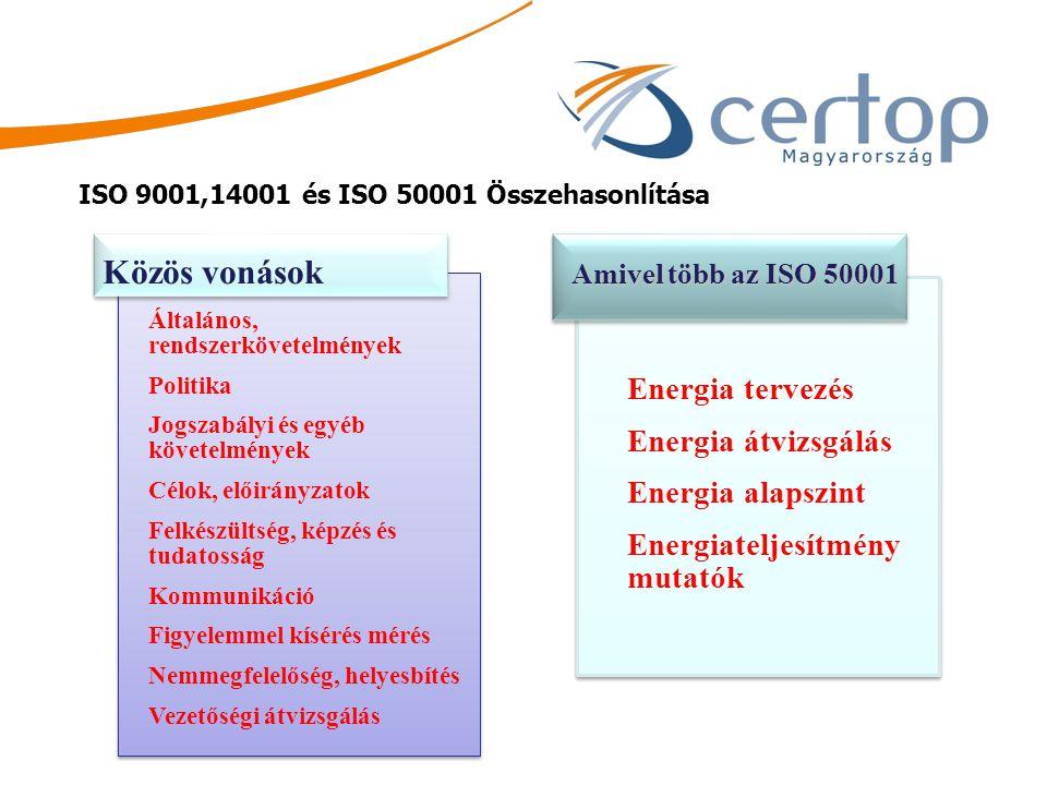 Közös vonások Amivel több az ISO 50001 Energia tervezés
