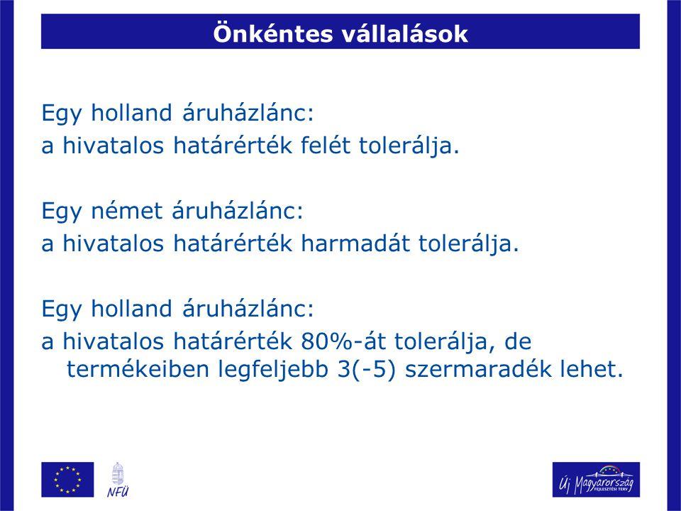 Önkéntes vállalások Egy holland áruházlánc: a hivatalos határérték felét tolerálja. Egy német áruházlánc:
