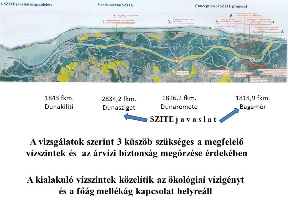 1843 fkm. Dunakiliti. 2834,2 fkm. Dunasziget. 1826,2 fkm. Dunaremete. 1814,9 fkm. Bagamér. SZITE j a v a s l a t.