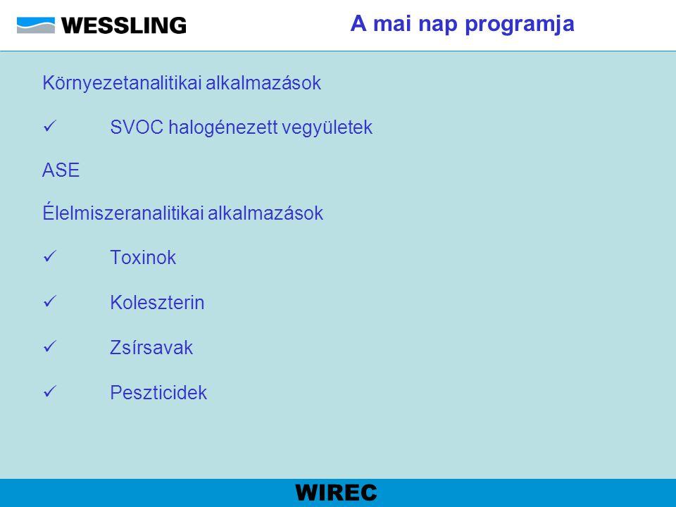 A mai nap programja WIREC Környezetanalitikai alkalmazások