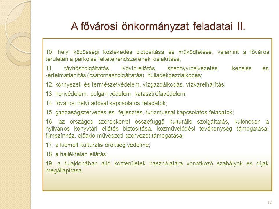 A fővárosi önkormányzat feladatai II.