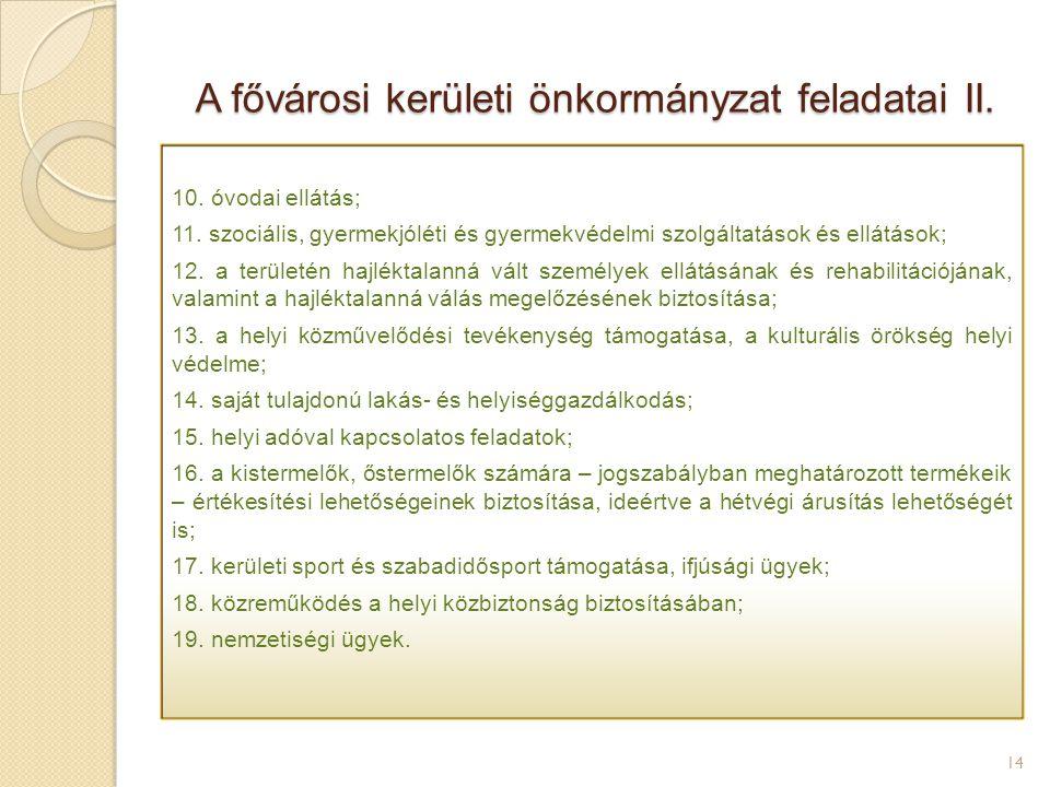 A fővárosi kerületi önkormányzat feladatai II.
