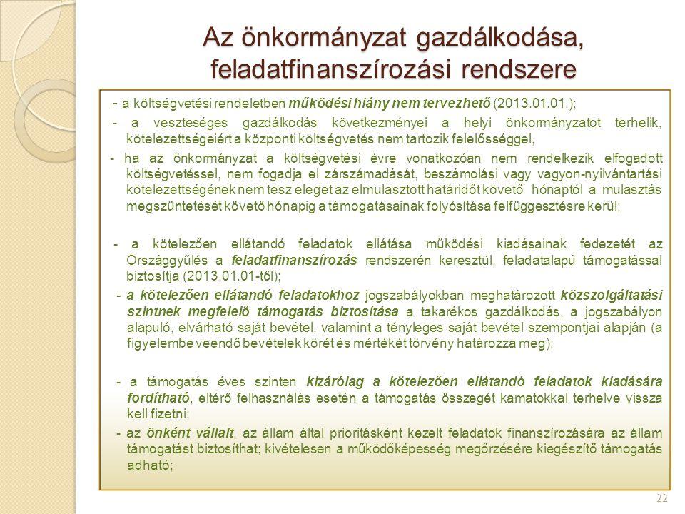 Az önkormányzat gazdálkodása, feladatfinanszírozási rendszere