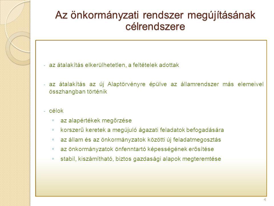 Az önkormányzati rendszer megújításának célrendszere