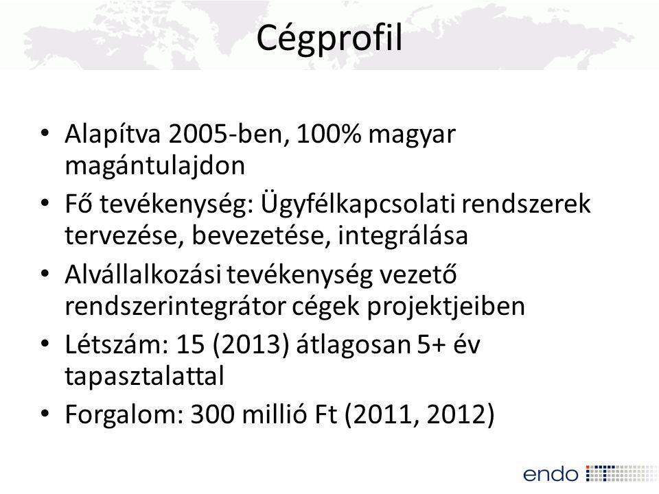 Cégprofil Alapítva 2005-ben, 100% magyar magántulajdon