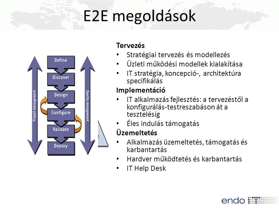 E2E megoldások Tervezés Stratégiai tervezés és modellezés
