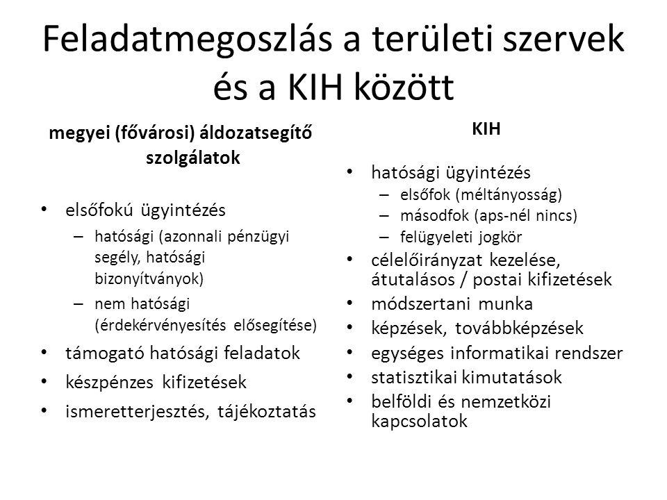 Feladatmegoszlás a területi szervek és a KIH között