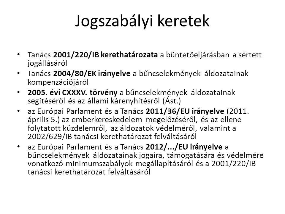 Jogszabályi keretek Tanács 2001/220/IB kerethatározata a büntetőeljárásban a sértett jogállásáról.